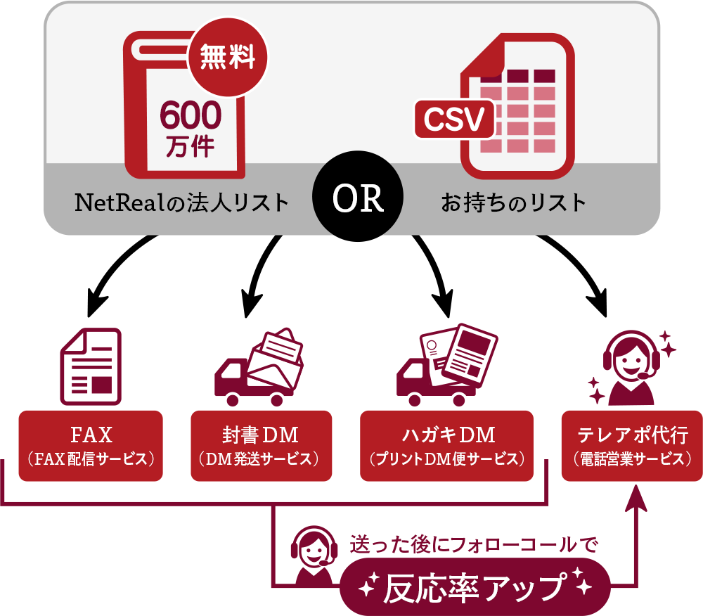 NetReal ご利用イメージ1